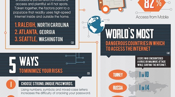cybersafe-internet-security-infographic